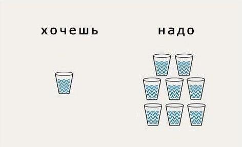Пить воду чтобы похудеть